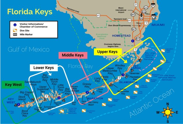 Map-FL-Keys